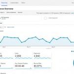 KPIs para Blogs